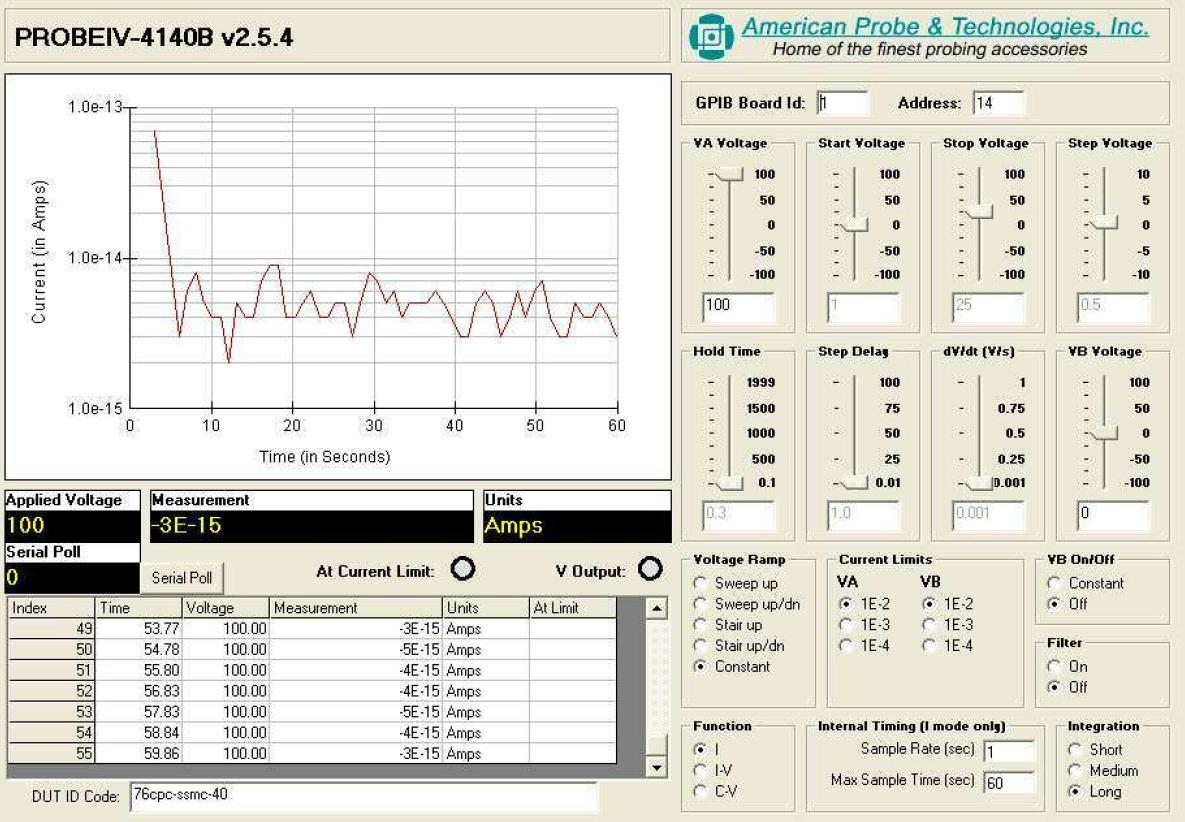 76CPC-SSMC/40 ProbeIV Sample printout