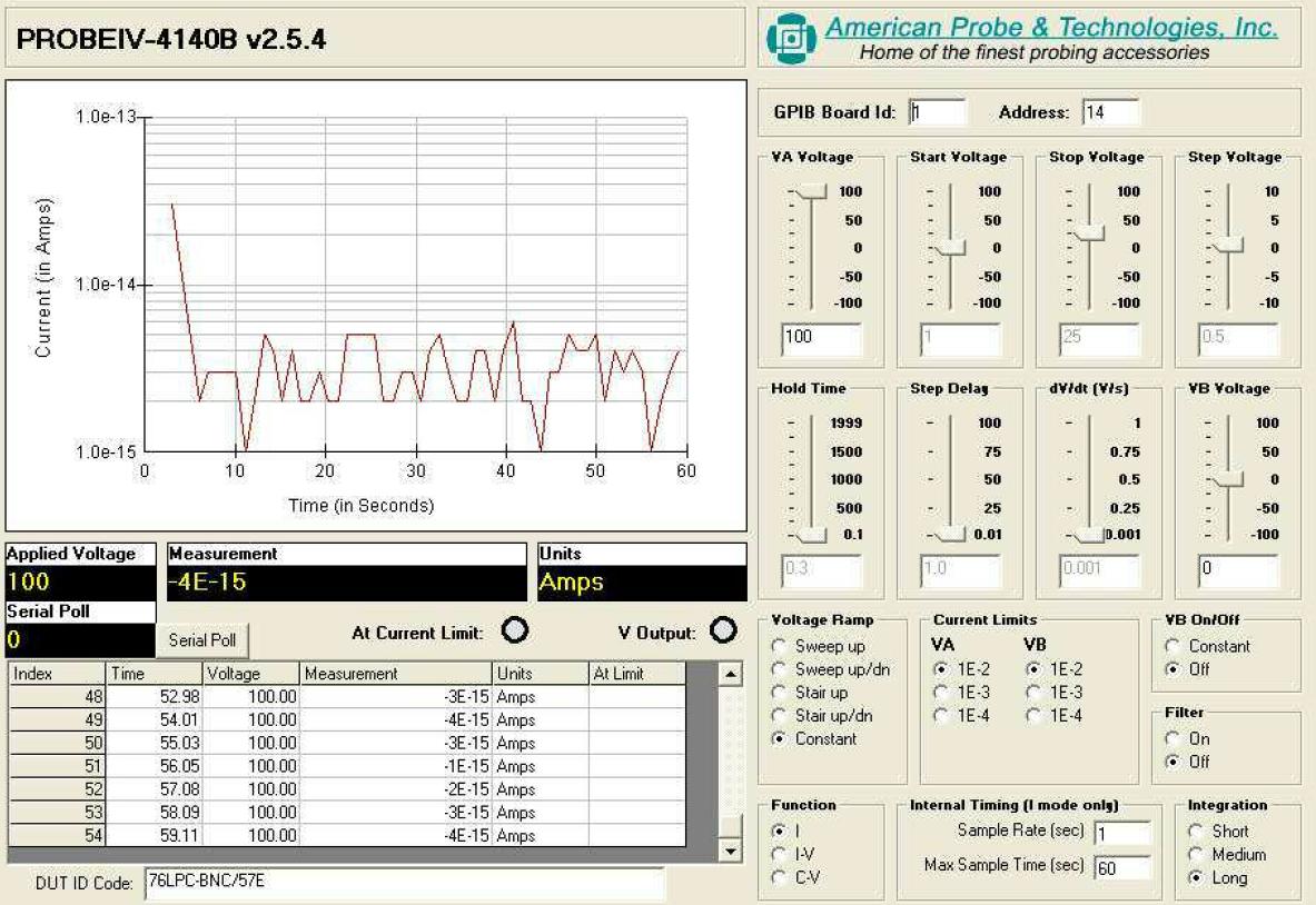 76LPC-SSMC/57 ProbeIV Sample printout